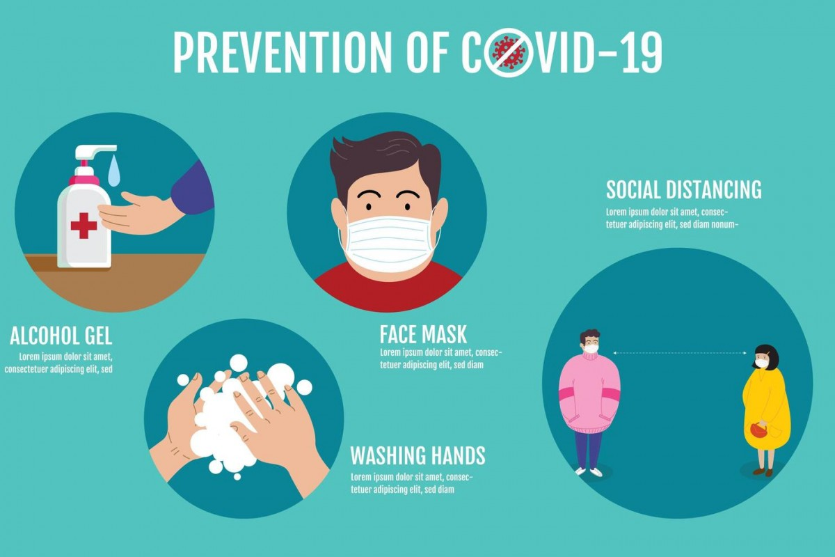 prevention-of-covid-19-concept-vector